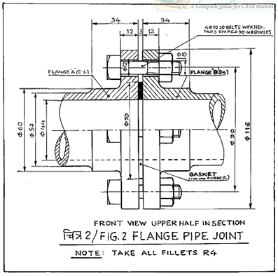 CBSE Question Paper 2015 Class 12 Engineering Graphics