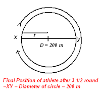 cbse-science-ix-chapter-8-motion-3.PNG