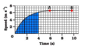 cbse-class-ix-science--chapter-8-q8.PNG