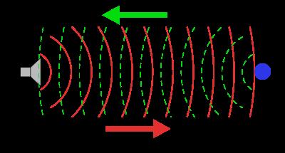 400px-Sonar_Principle_EN.svg.png