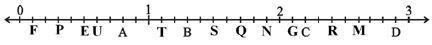 Extra Questions of Class 6 Decimals Mathematics